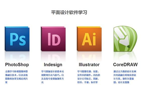 平面设计培训