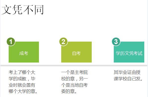 南京成考助考机构